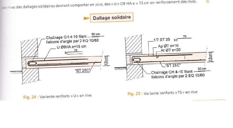 Fondations avec double muret page 4 - Plancher porte par les fondations ...