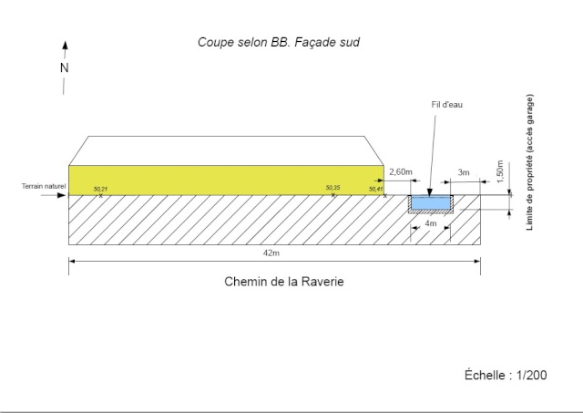 Saminou fait les plans construction piscine desjoyaux for Construction piscine permis