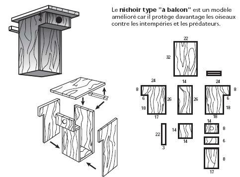 fabriquer un nichoir pour oiseaux. Black Bedroom Furniture Sets. Home Design Ideas
