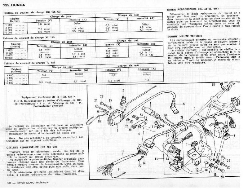 Schema Elettrico Yamaha Virago : Schema carburateur virago