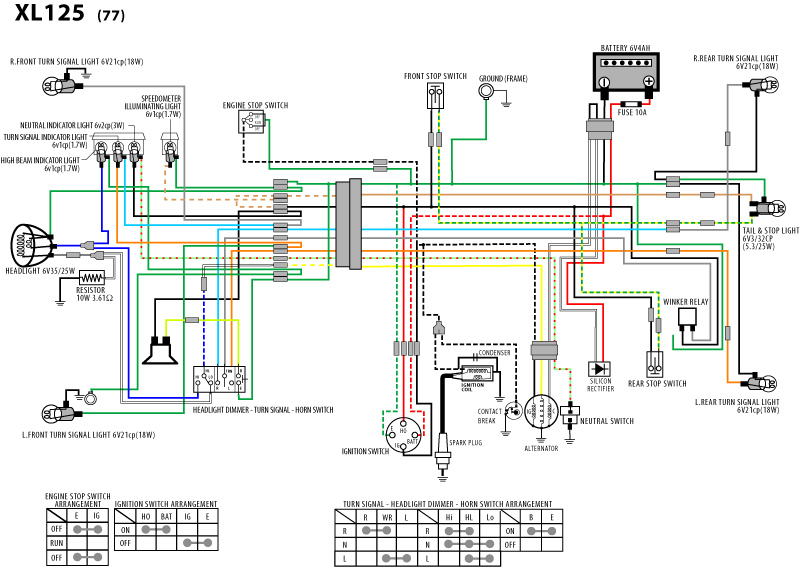 Schama on Suzuki Gn 250 Wiring Diagram