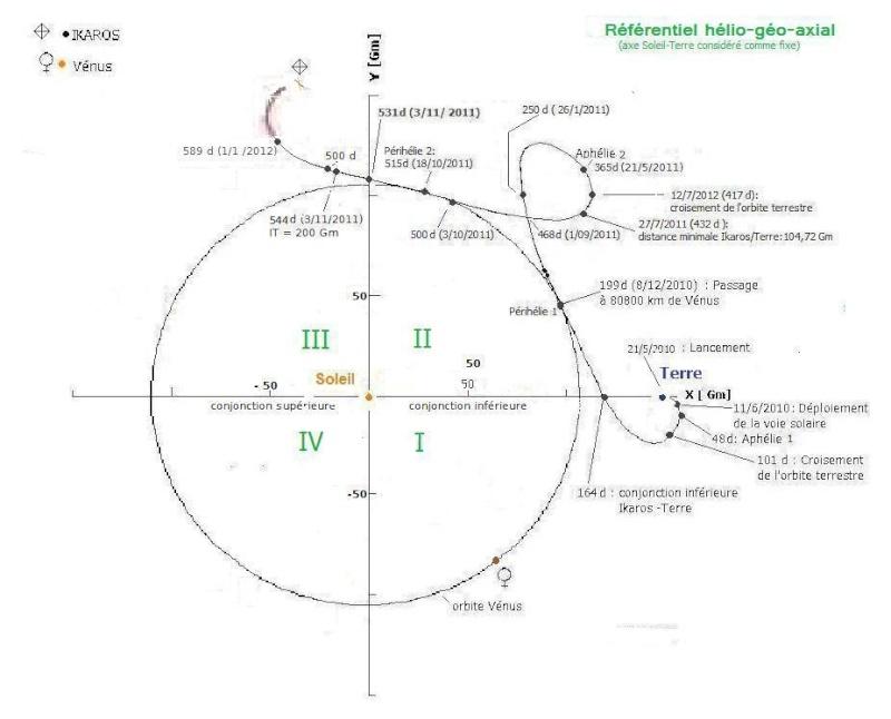 trajec18.jpg