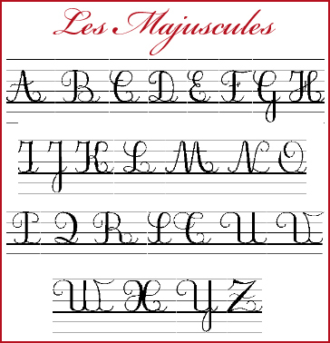 Question b te comment formez vous le q majuscule - Z en majuscule ...