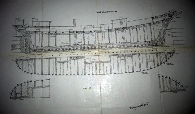 Piani di costruzione goletta for Negozi piani di costruzione
