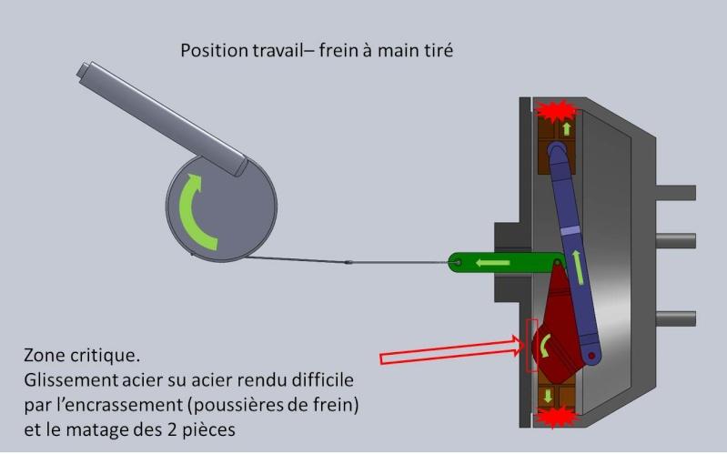 Fonctionnement frein electrique c4