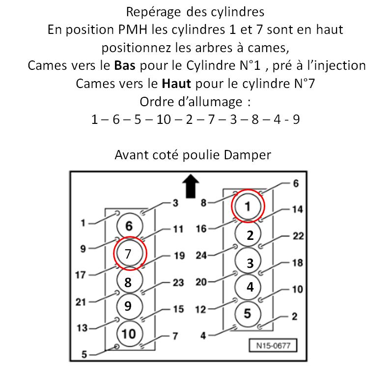 diy  v10 teardown and rebuild - repair of the distribution of a touareg v10  frex