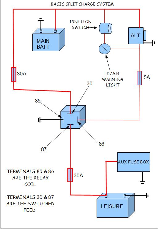 Split Charge Relay Wiring Diagram : Leisure battery wiring diagram needed please the split