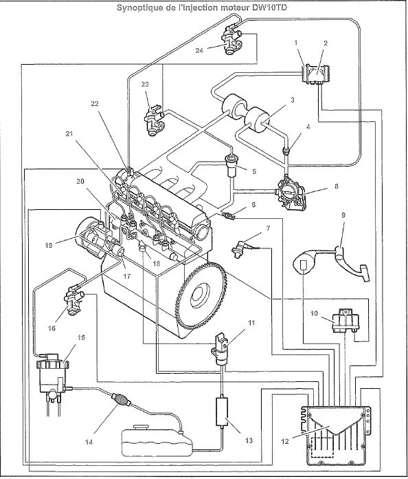 schema electrique prechauffage berlingo 1 9 d. Black Bedroom Furniture Sets. Home Design Ideas