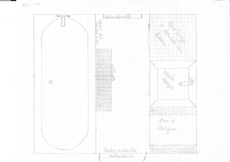 Couleur salle de bain moderne for Salle bain 4m2